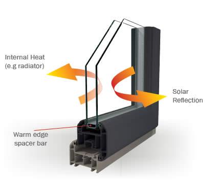 Energy efficient glazing